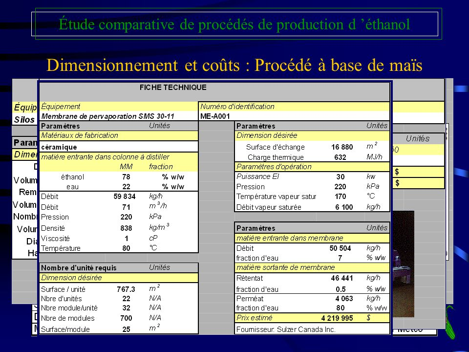 Dimensionnement et coûts : Procédé à base de maïs