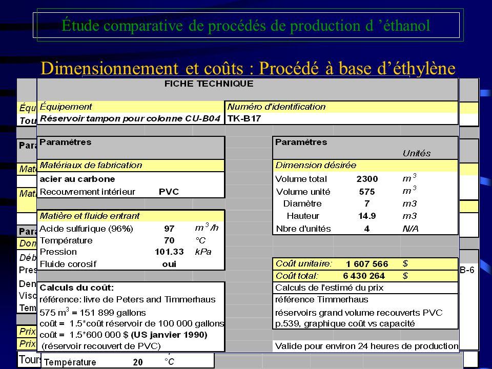 Dimensionnement et coûts : Procédé à base d'éthylène