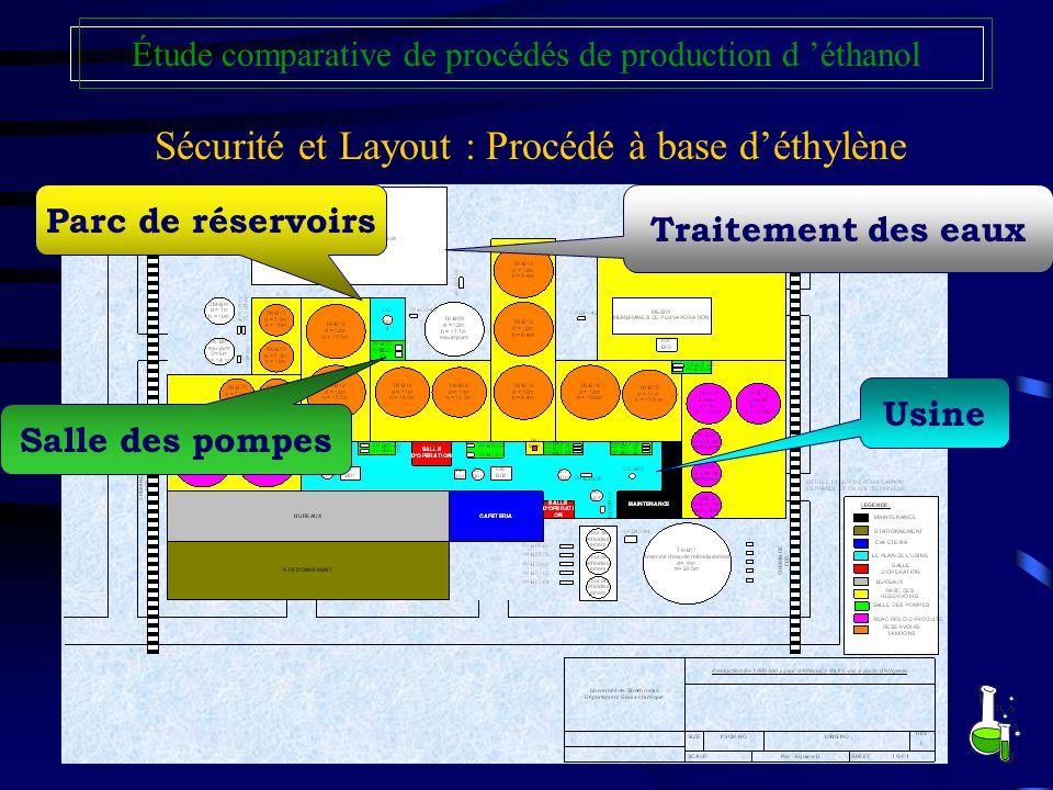 Sécurité et Layout : Procédé à base d'éthylène