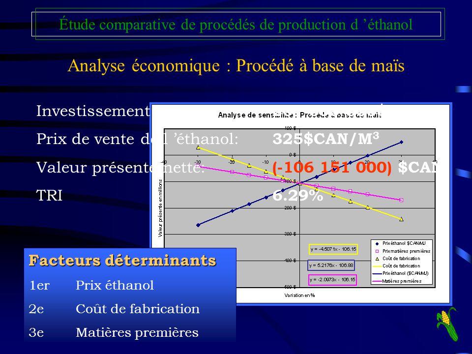 Analyse économique : Procédé à base de maïs