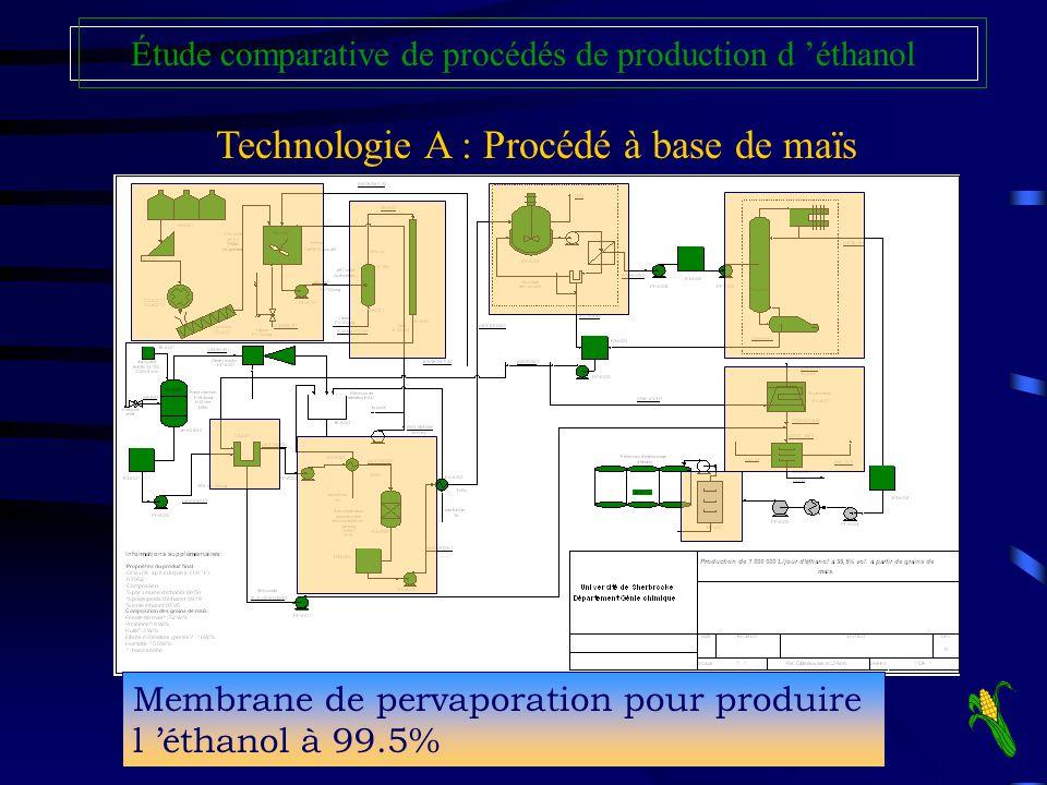 Technologie A : Procédé à base de maïs