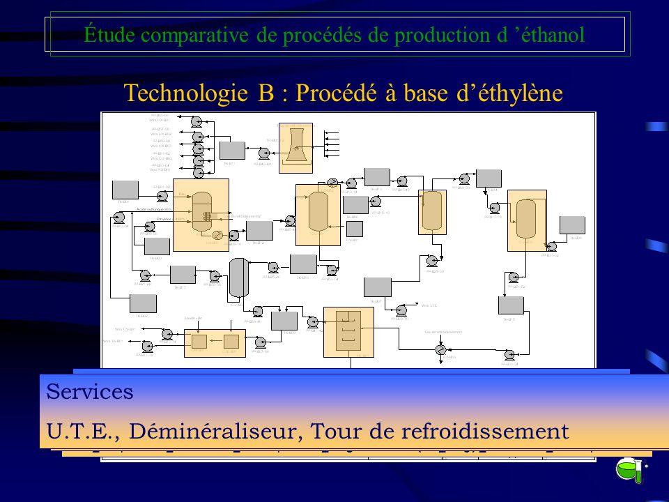 Réacteur d'hydrolyse Technologie B : Procédé à base d'éthylène