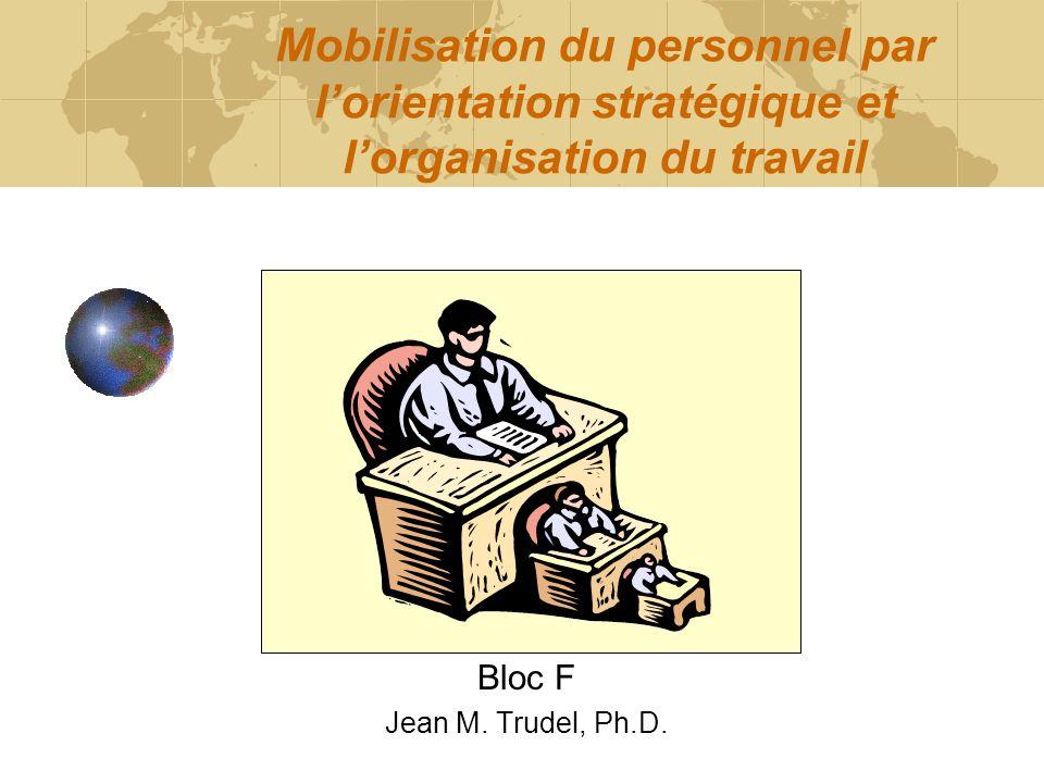 Mobilisation du personnel par l'orientation stratégique et l'organisation du travail