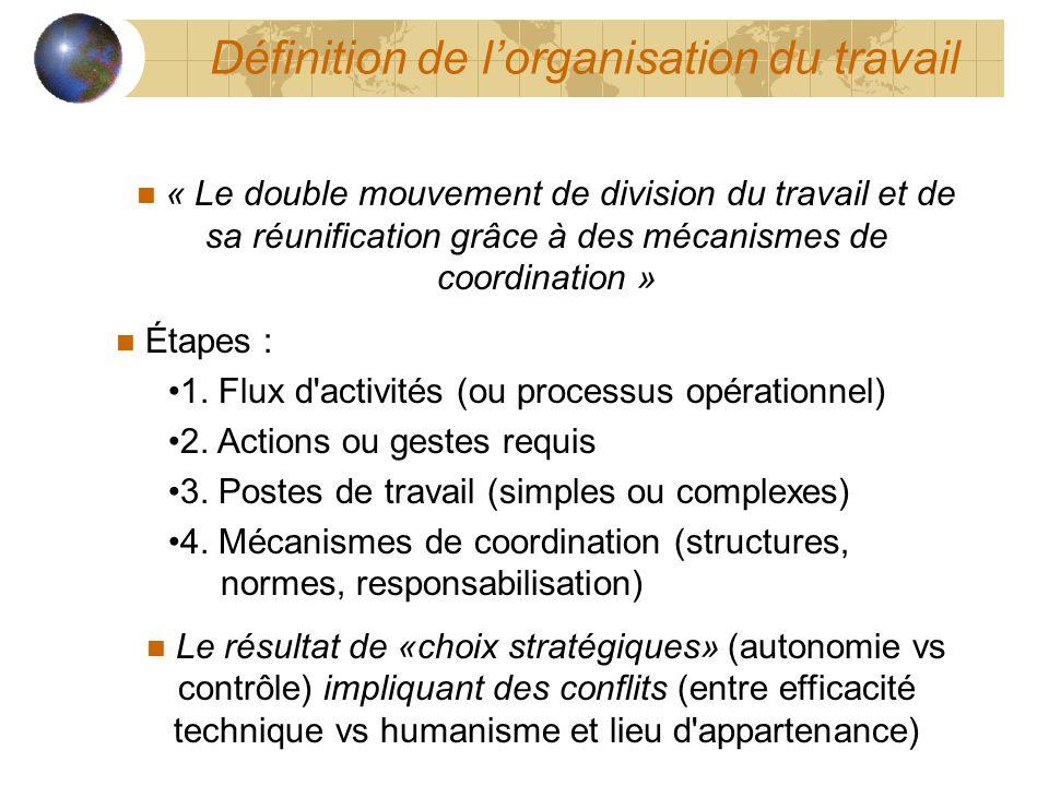 Définition de l'organisation du travail