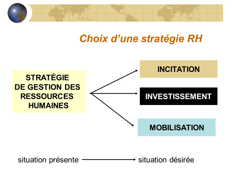 Choix d'une stratégie RH