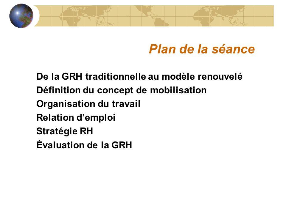 Plan de la séance De la GRH traditionnelle au modèle renouvelé
