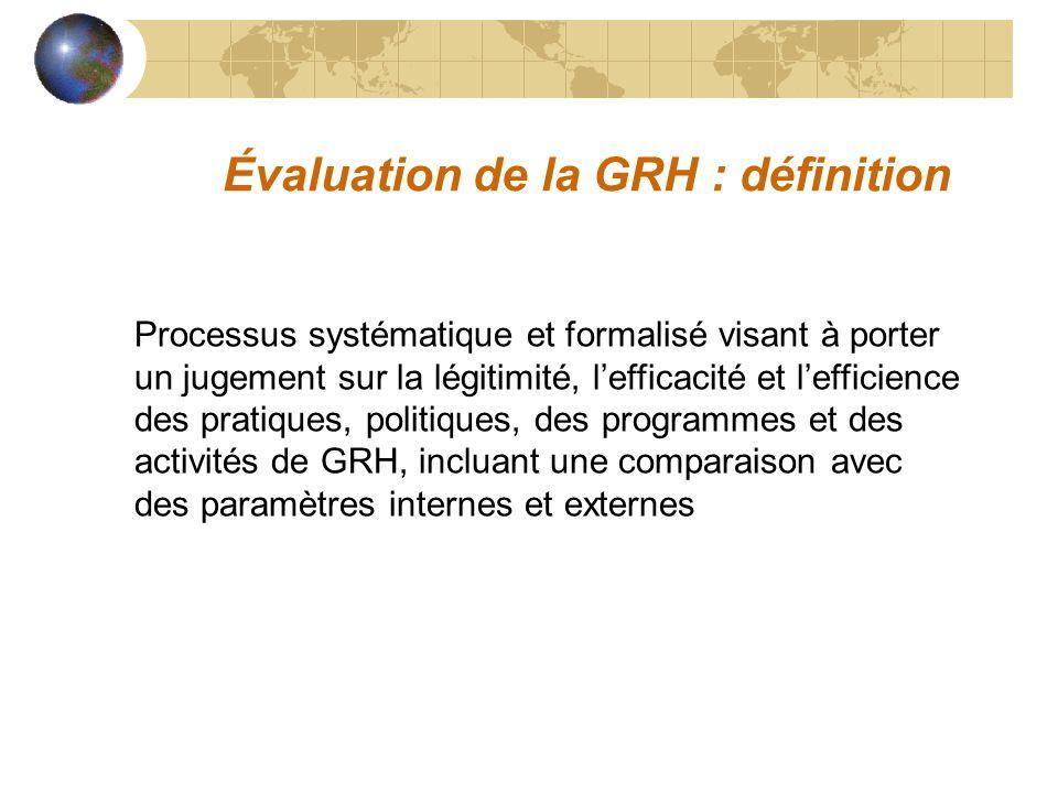 Évaluation de la GRH : définition