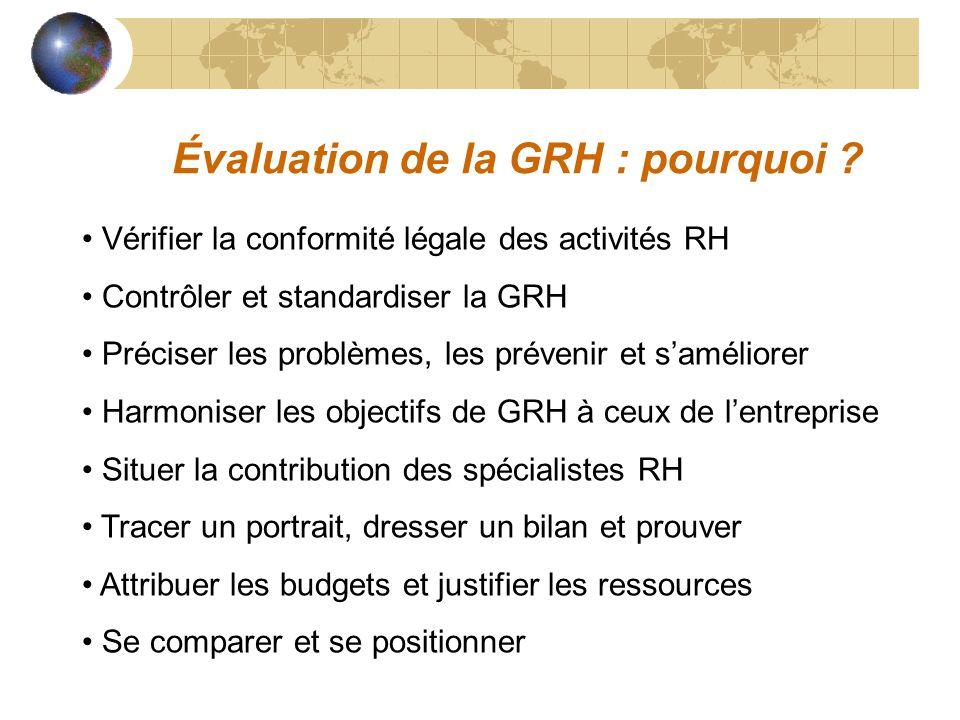 Évaluation de la GRH : pourquoi