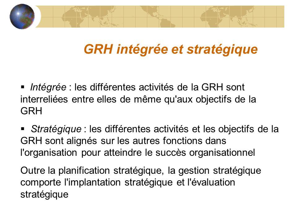 GRH intégrée et stratégique