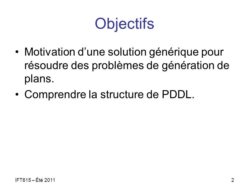 Objectifs Motivation d'une solution générique pour résoudre des problèmes de génération de plans. Comprendre la structure de PDDL.