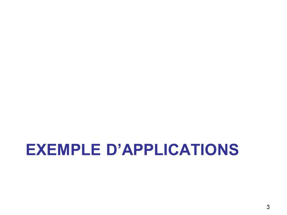 EXEMPLE D'APPLICATIONS
