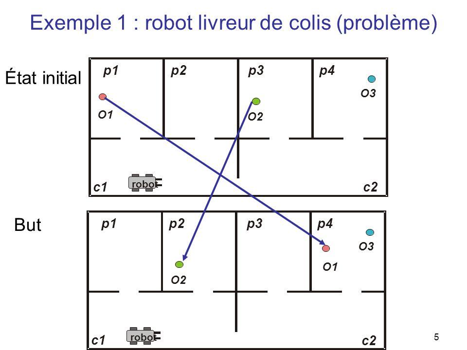 Exemple 1 : robot livreur de colis (problème)