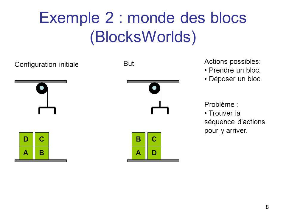 Exemple 2 : monde des blocs (BlocksWorlds)