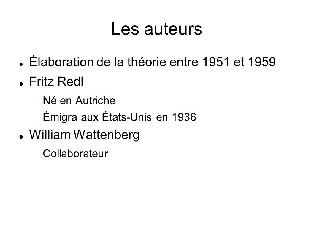 Les auteurs Élaboration de la théorie entre 1951 et 1959 Fritz Redl