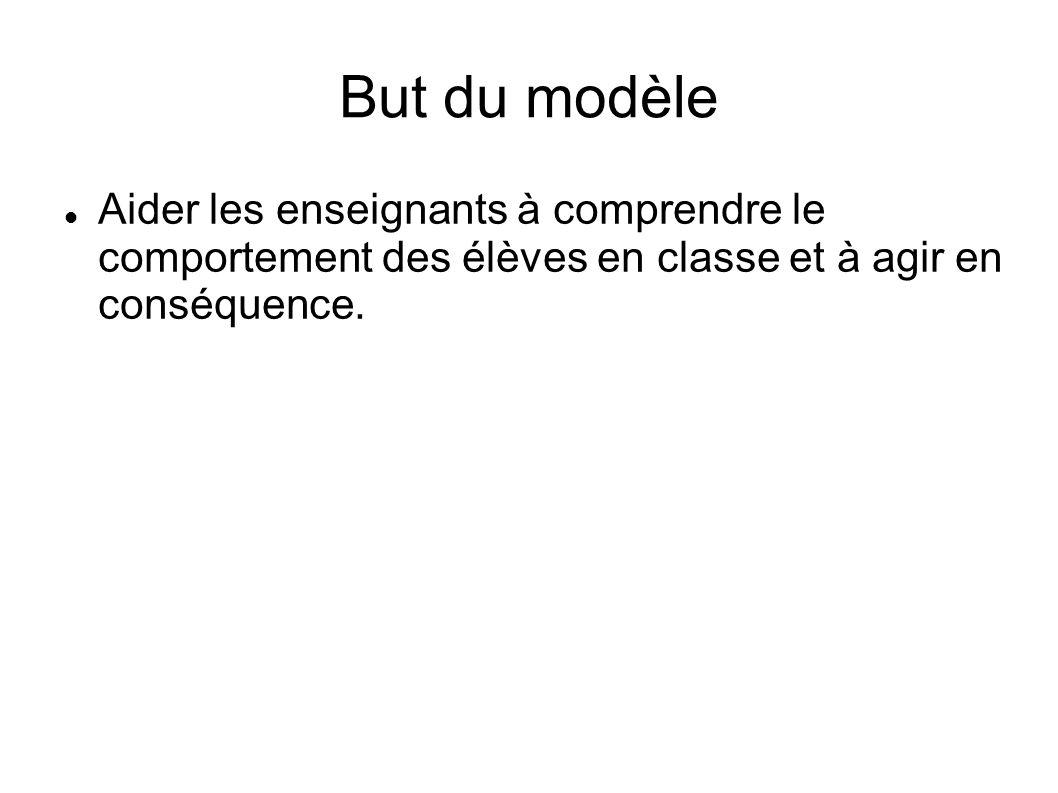 But du modèle Aider les enseignants à comprendre le comportement des élèves en classe et à agir en conséquence.