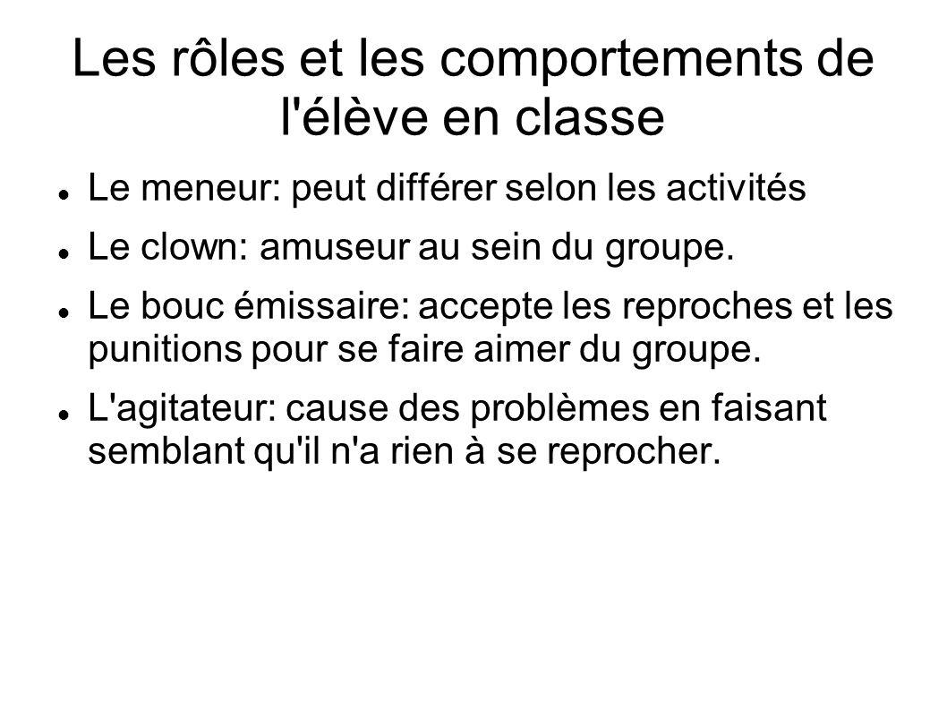 Les rôles et les comportements de l élève en classe
