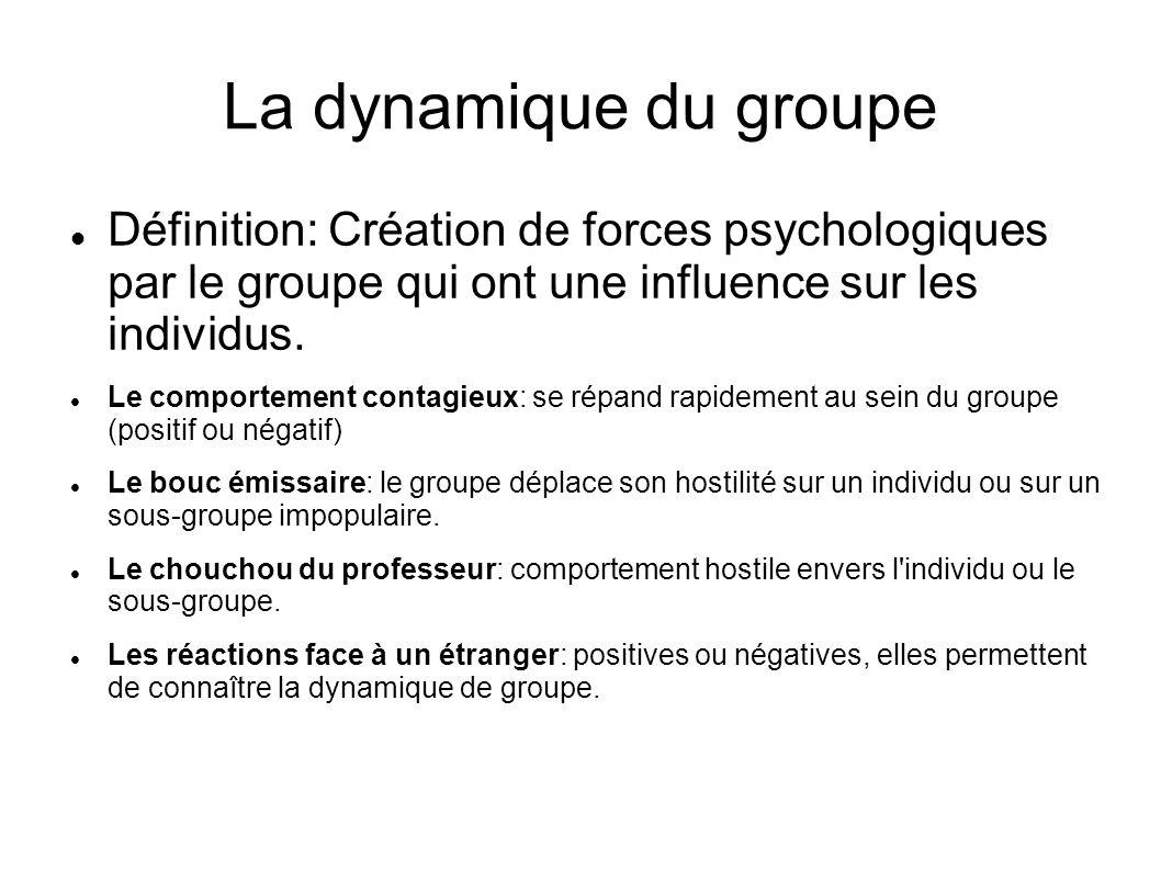 La dynamique du groupe Définition: Création de forces psychologiques par le groupe qui ont une influence sur les individus.