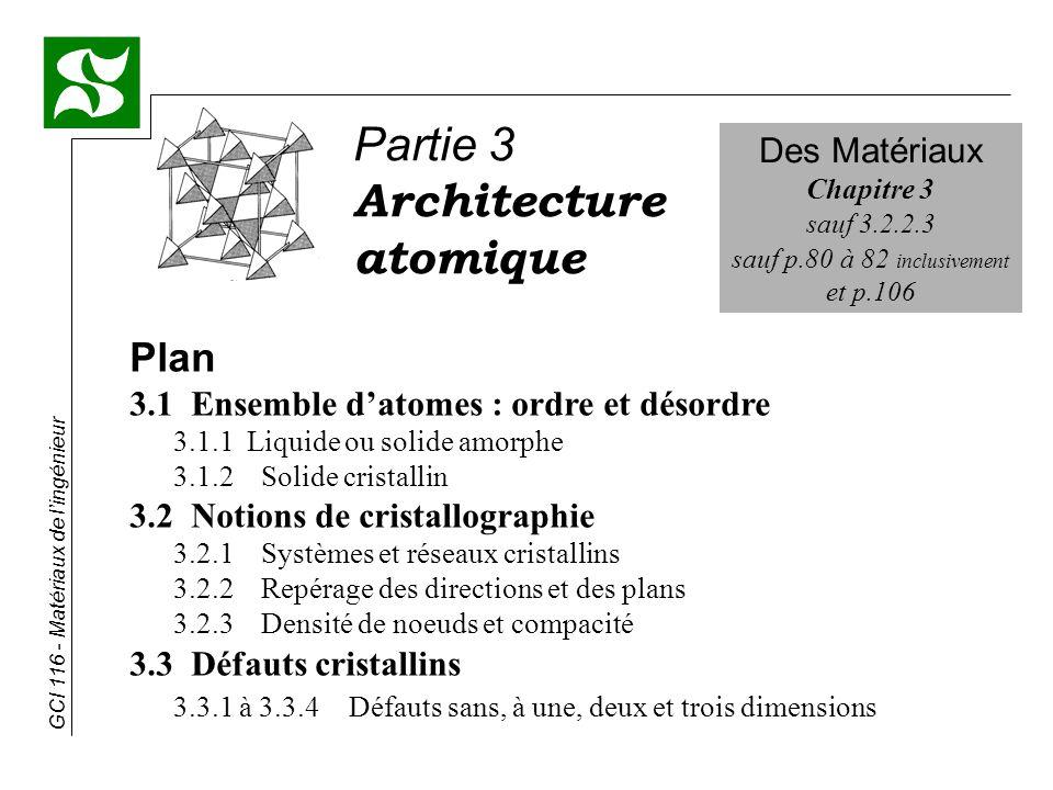 Partie 3 Architecture atomique Plan Des Matériaux