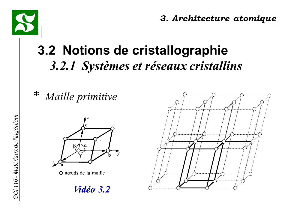 3.2 Notions de cristallographie 3.2.1 Systèmes et réseaux cristallins