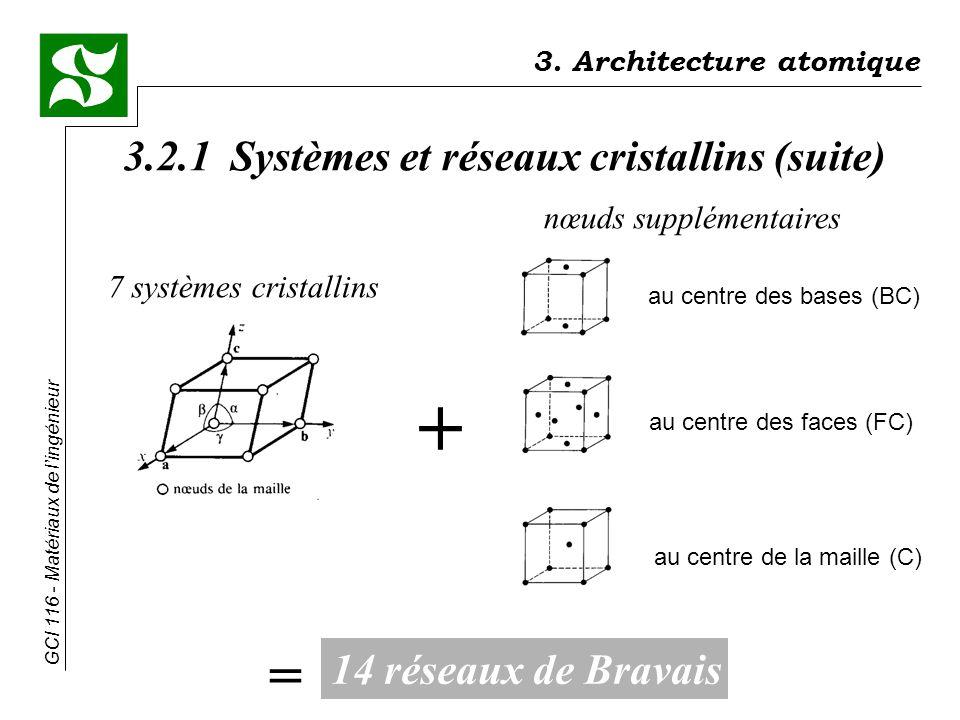 + = 3.2.1 Systèmes et réseaux cristallins (suite)