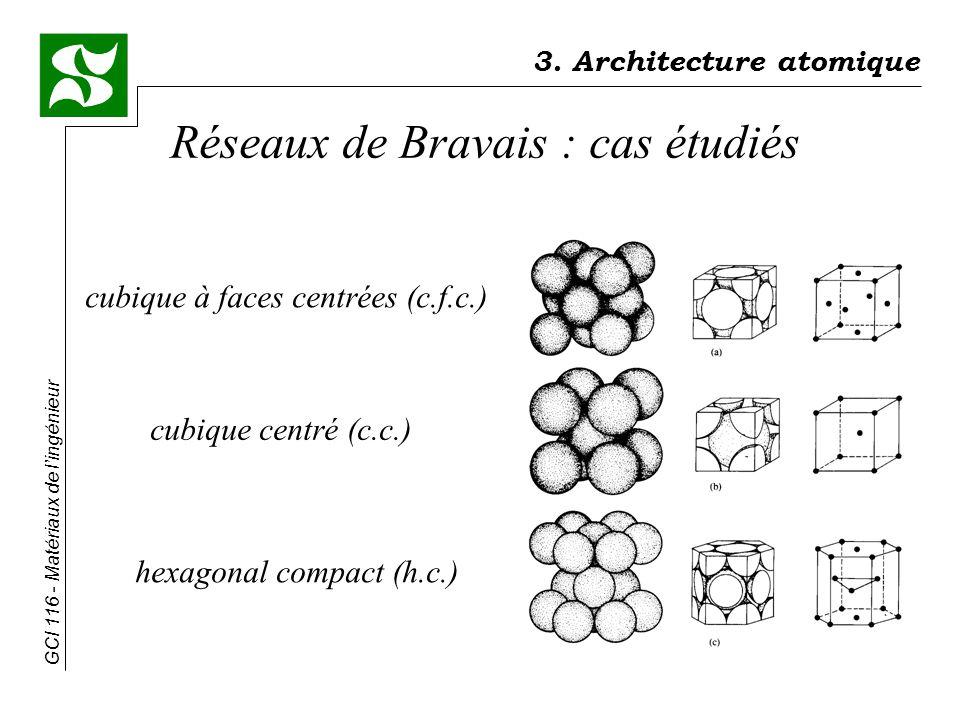 Réseaux de Bravais : cas étudiés