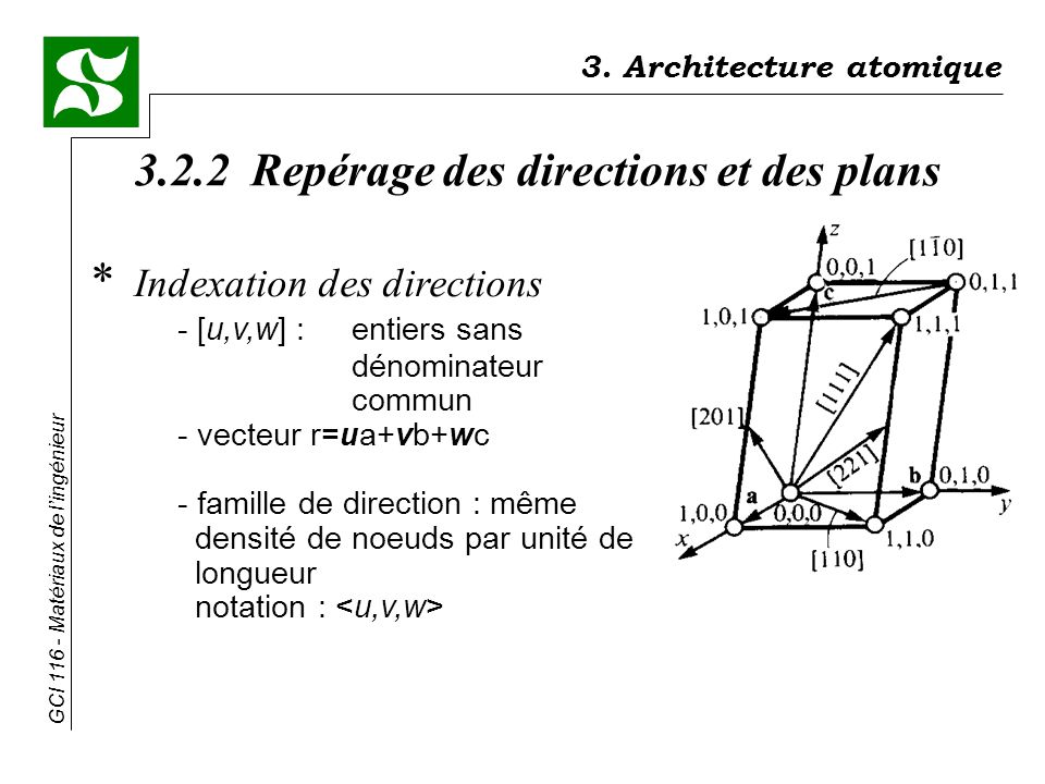3.2.2 Repérage des directions et des plans