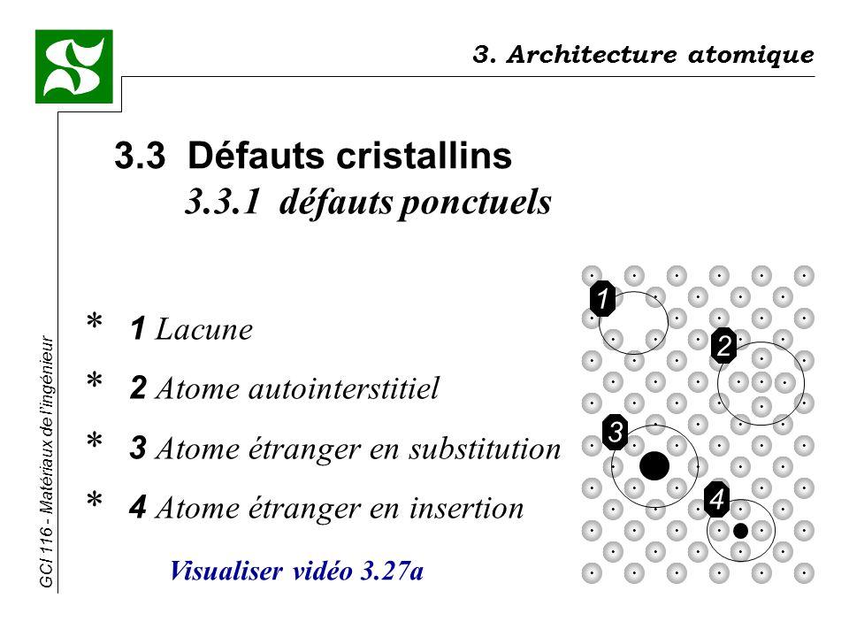 3.3 Défauts cristallins 3.3.1 défauts ponctuels 1 Lacune