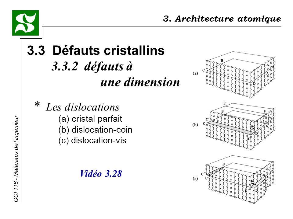 3.3.2 défauts à une dimension