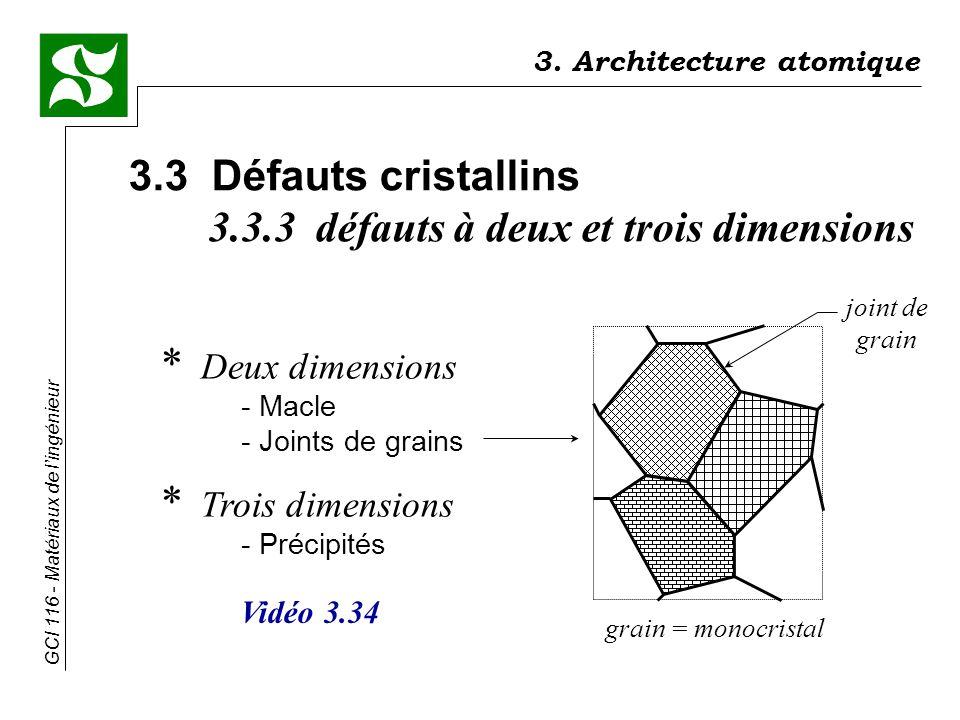 3.3.3 défauts à deux et trois dimensions