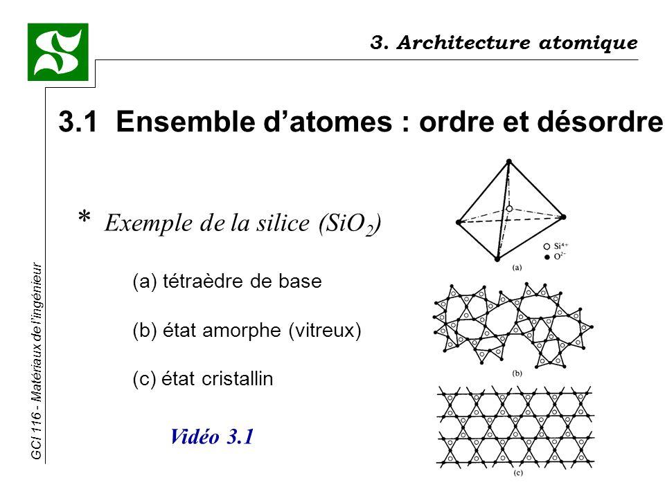3.1 Ensemble d'atomes : ordre et désordre