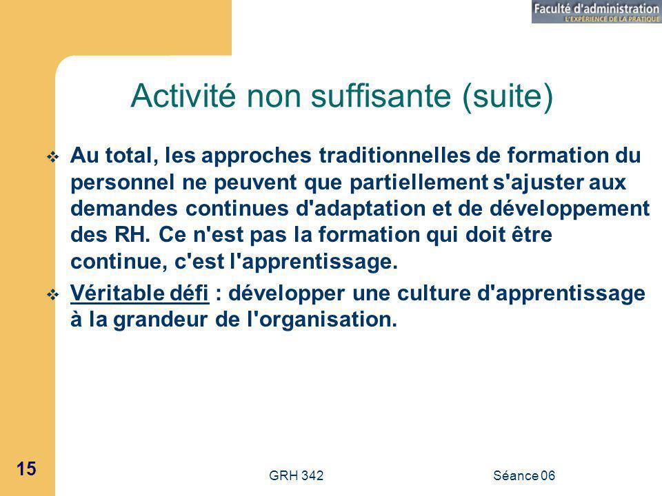 Activité non suffisante (suite)