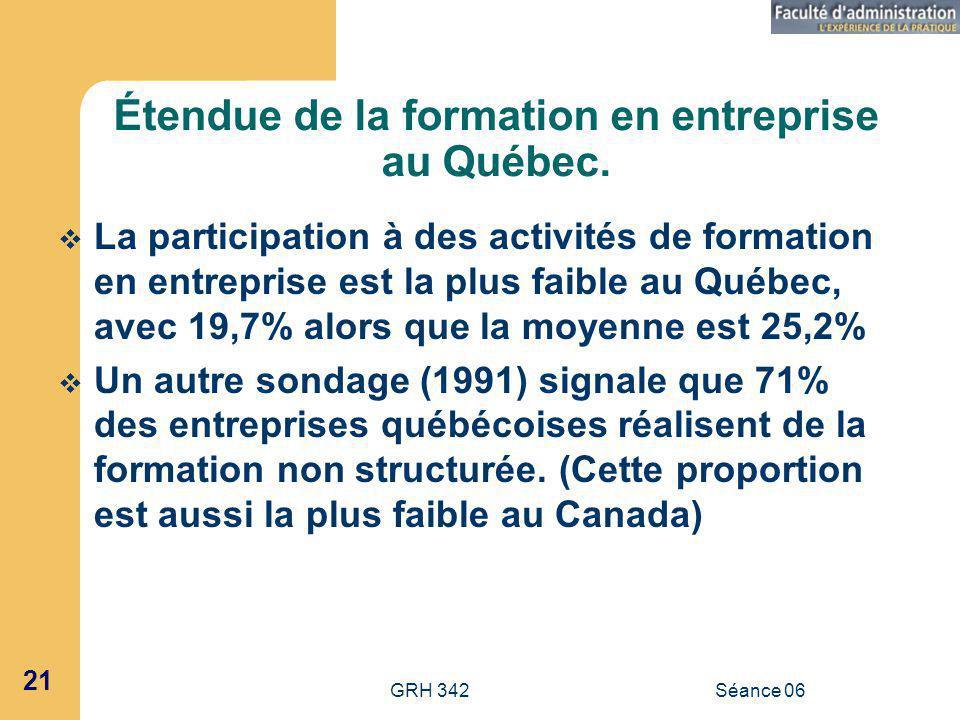 Étendue de la formation en entreprise au Québec.
