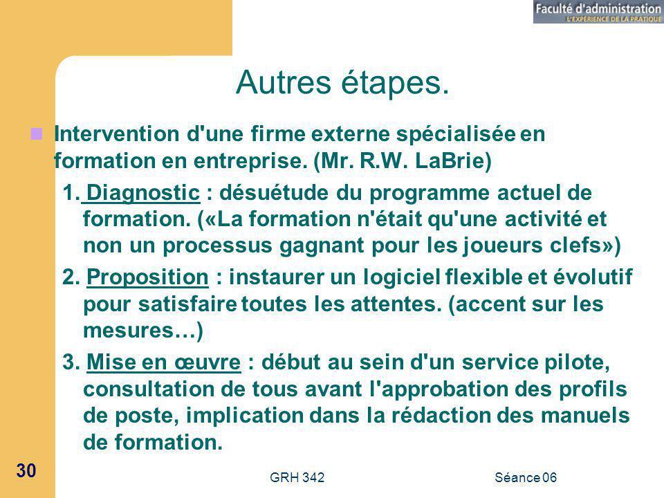 Autres étapes. Intervention d une firme externe spécialisée en formation en entreprise. (Mr. R.W. LaBrie)