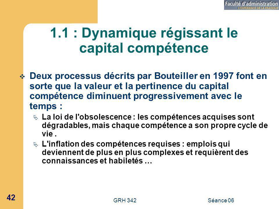 1.1 : Dynamique régissant le capital compétence