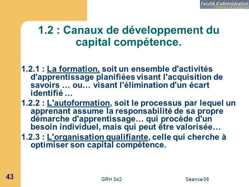 1.2 : Canaux de développement du capital compétence.