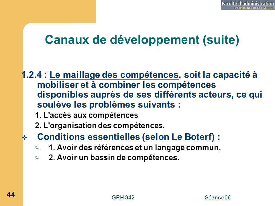 Canaux de développement (suite)