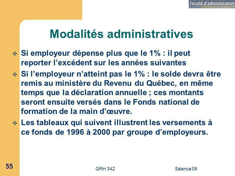 Modalités administratives