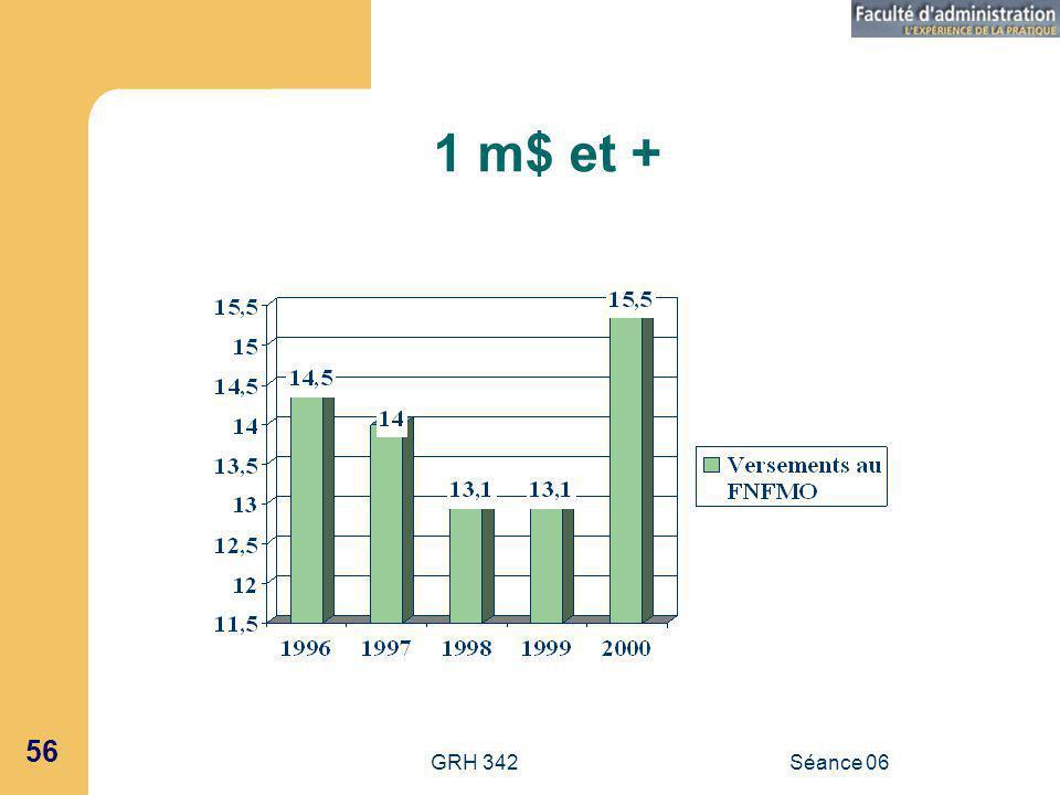 1 m$ et + GRH 342 Séance 06