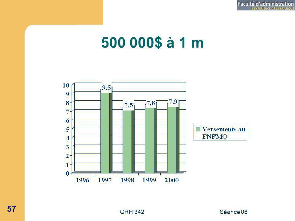 500 000$ à 1 m GRH 342 Séance 06