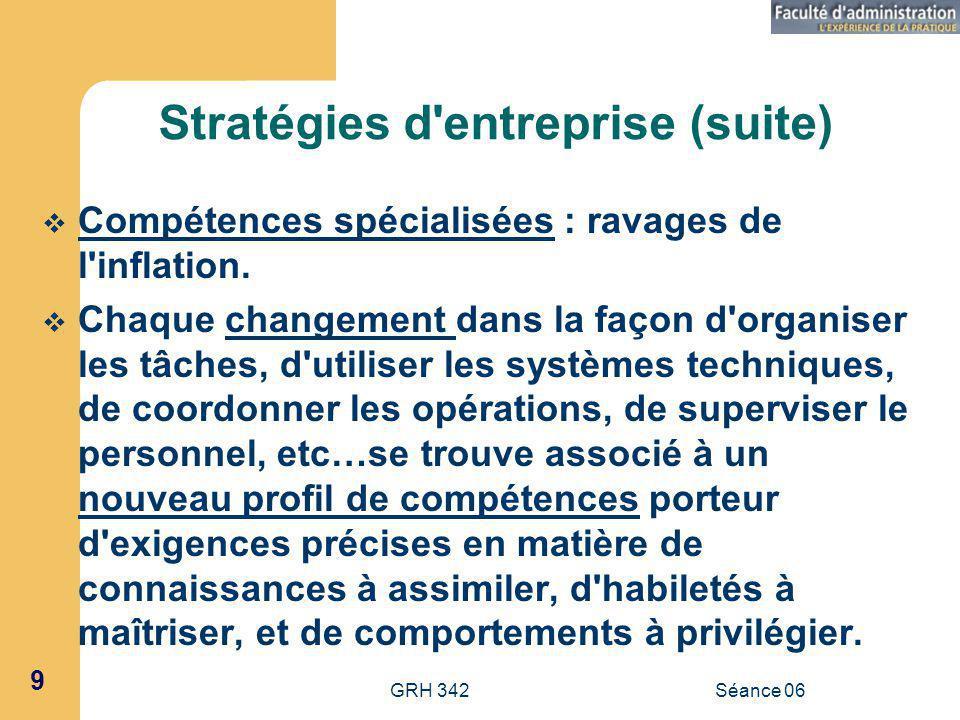 Stratégies d entreprise (suite)