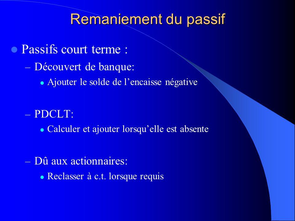 Remaniement du passif Passifs court terme : Découvert de banque: