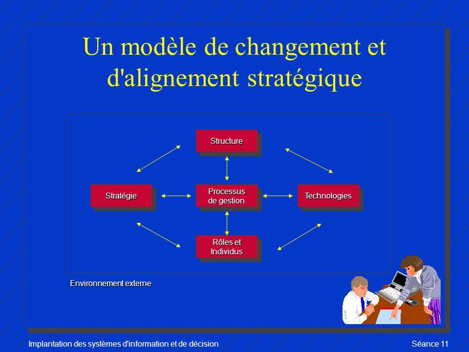 Un modèle de changement et d alignement stratégique