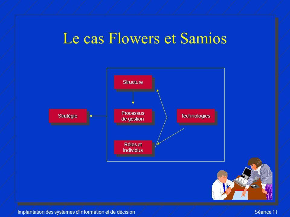 Le cas Flowers et Samios