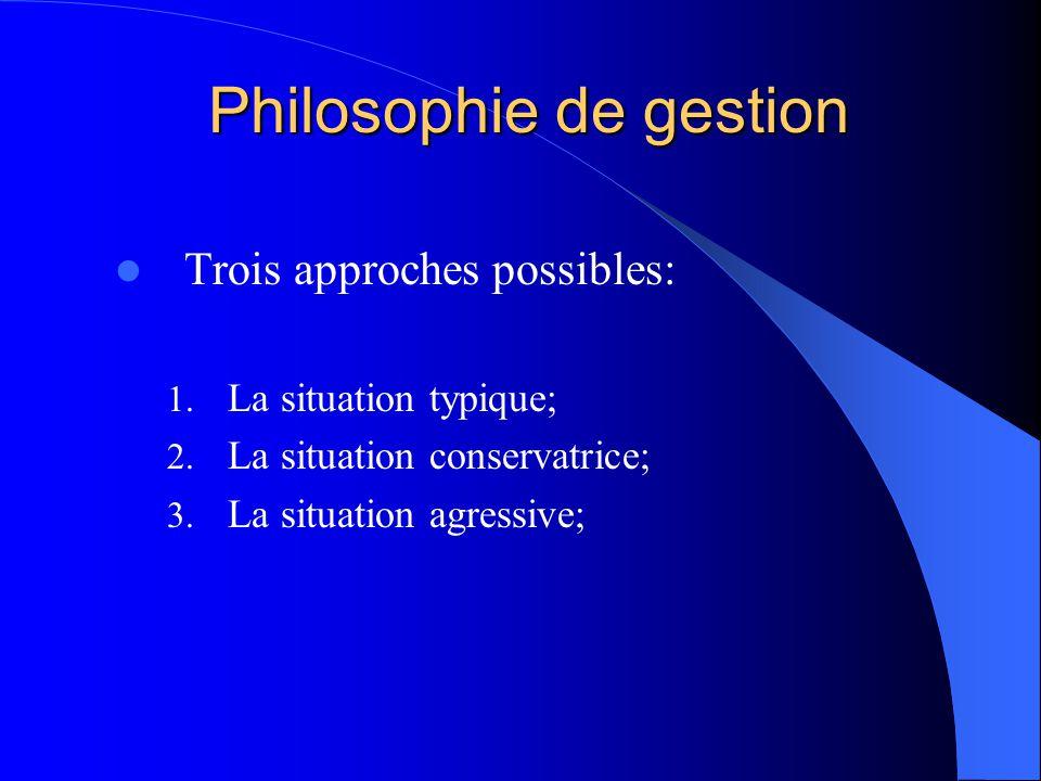 Philosophie de gestion