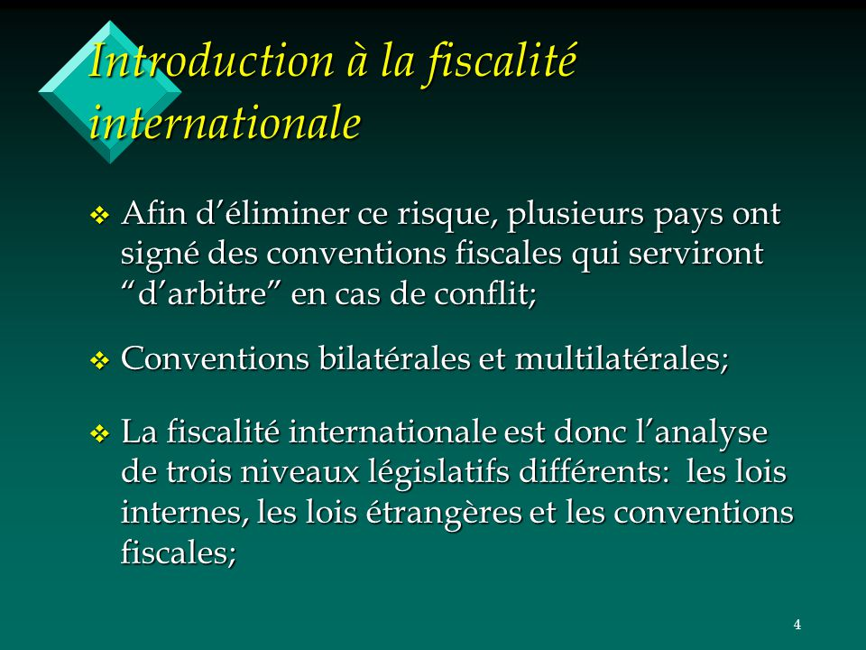 Introduction à la fiscalité internationale