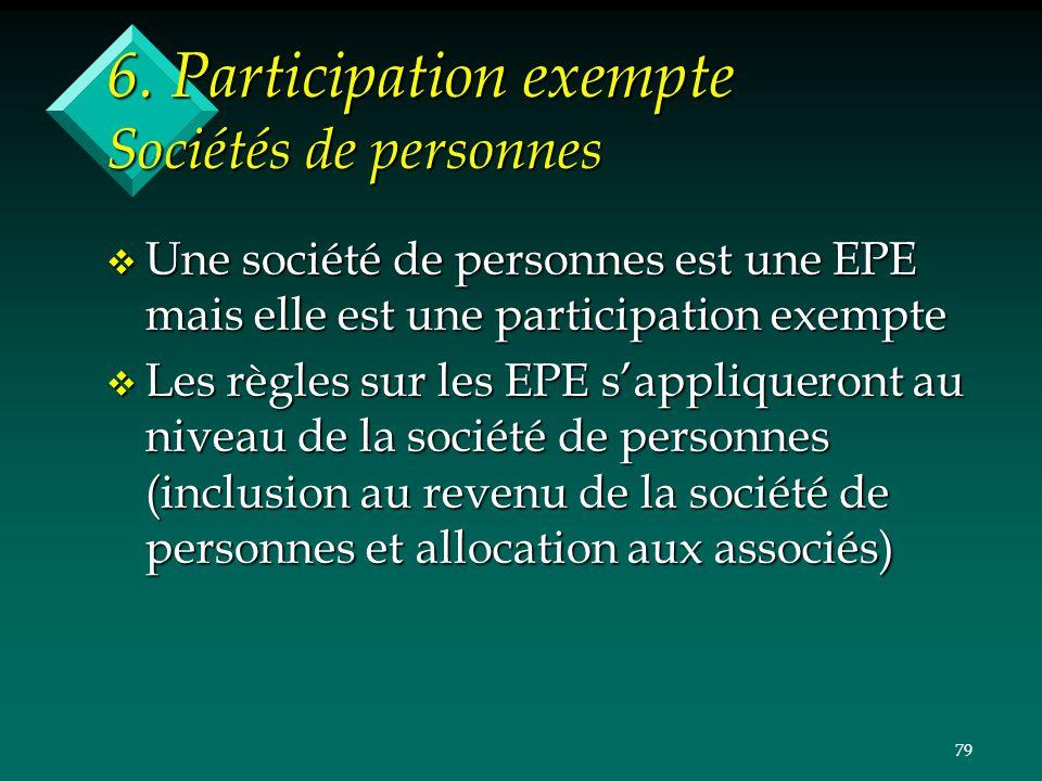 6. Participation exempte Sociétés de personnes