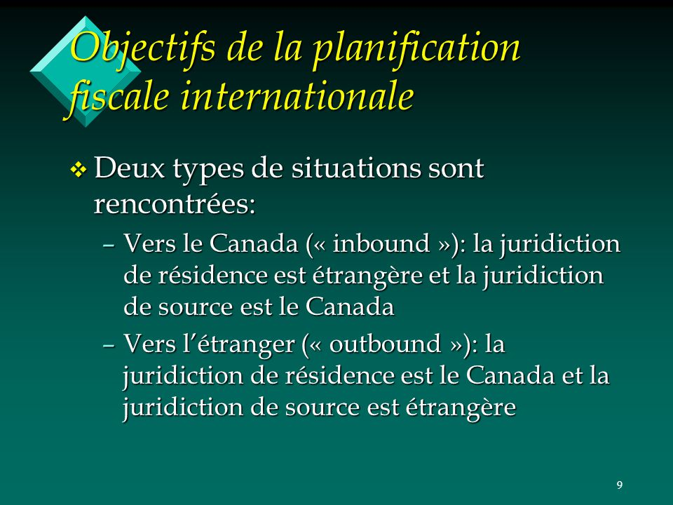 Objectifs de la planification fiscale internationale