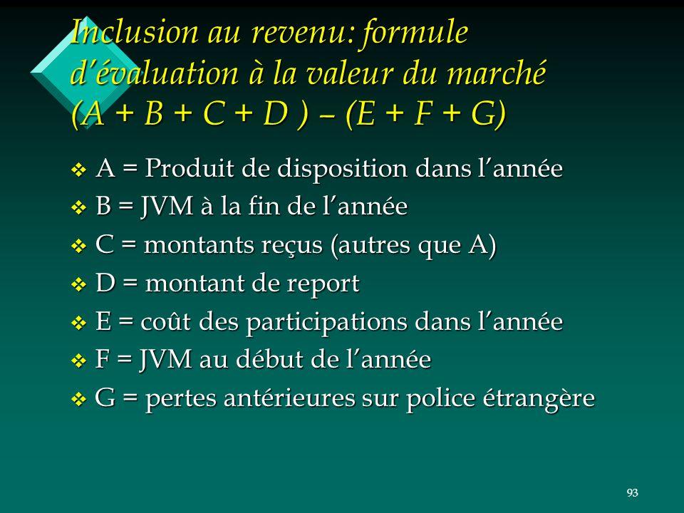 Inclusion au revenu: formule d'évaluation à la valeur du marché (A + B + C + D ) – (E + F + G)