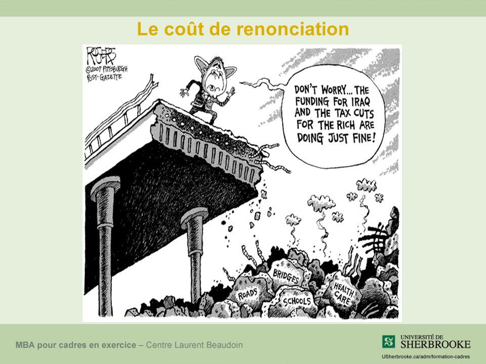 Le coût de renonciation