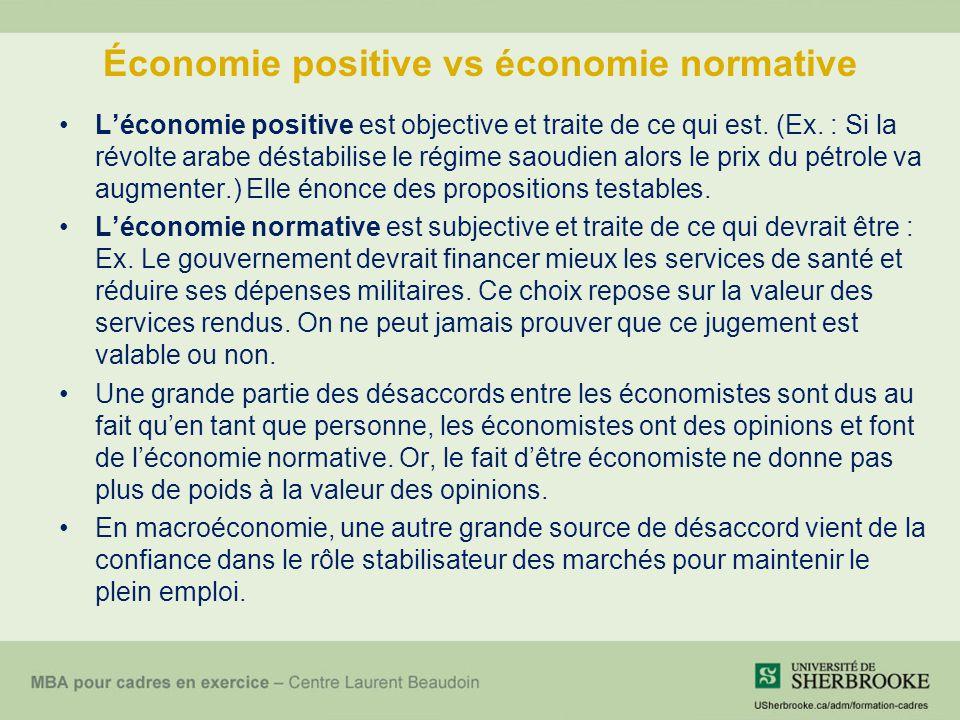 Économie positive vs économie normative